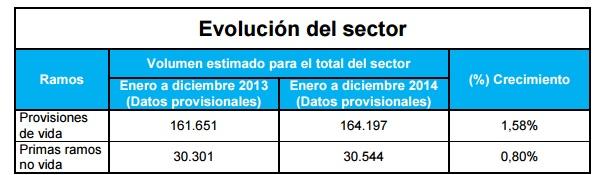 datos-seguro-2014